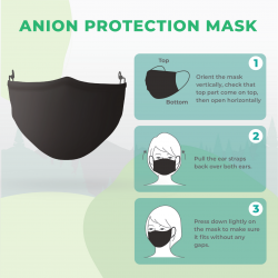 Anion Protection Mask